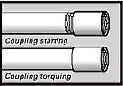 Coupling Starting & Torquing